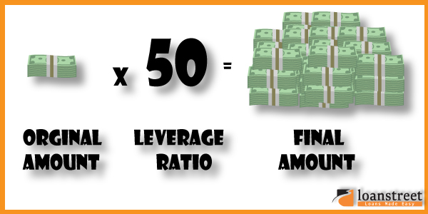 What is leverage ratio forex