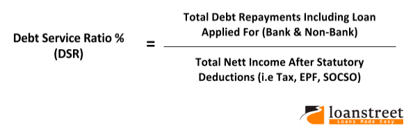How To Improve Your Borrowing Power