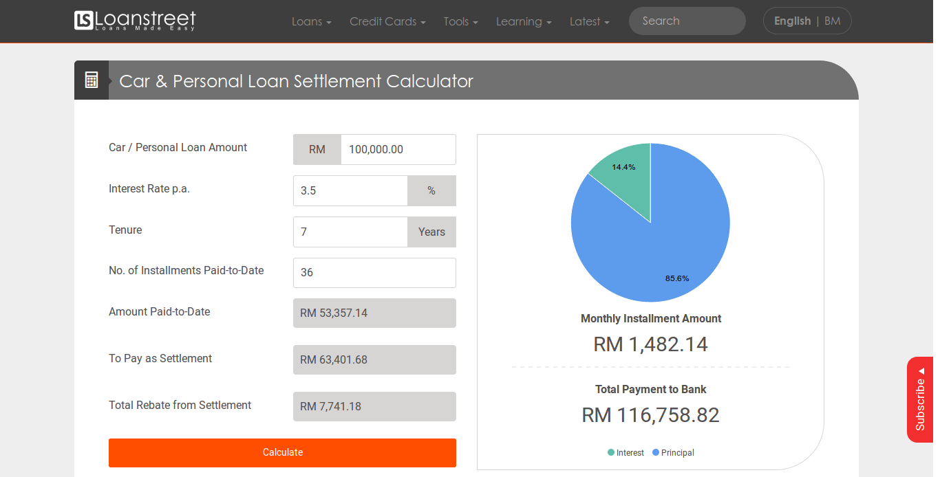 Kfh Car Loan Calculator