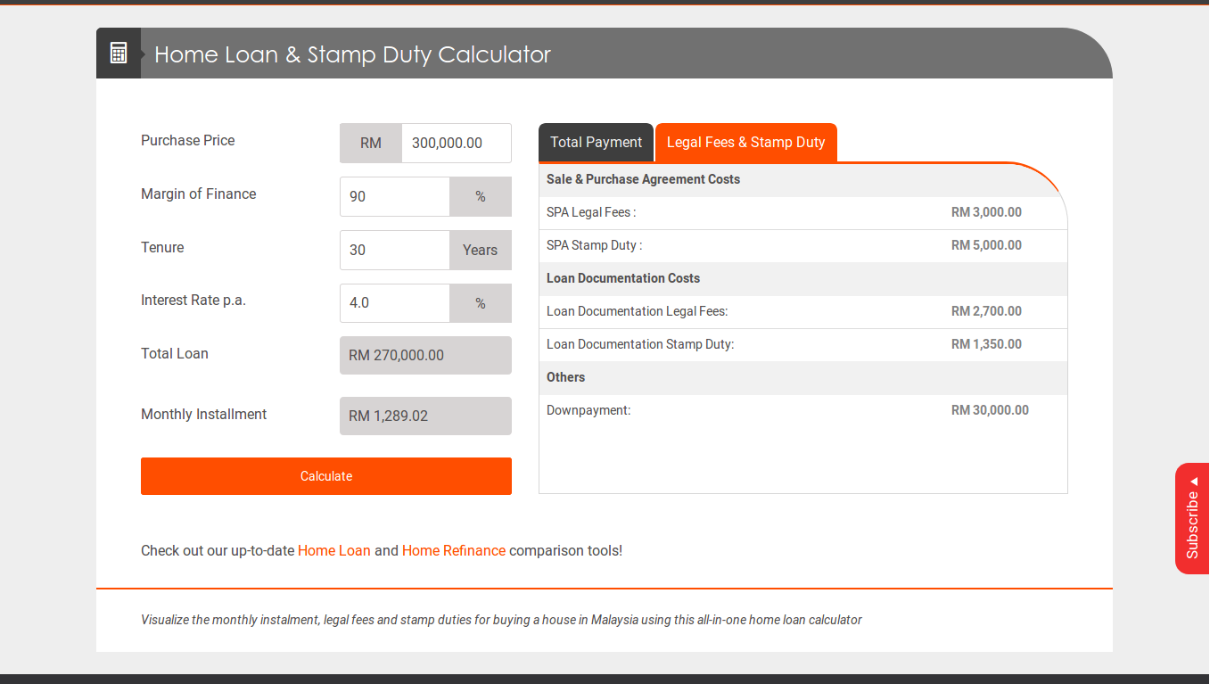 Home Loan Calculator with Legal Fees & Stamp Duty