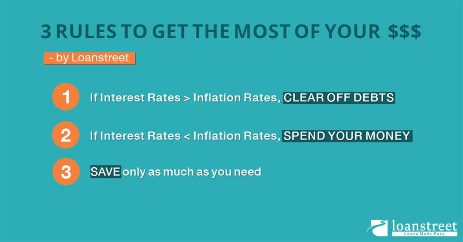 How Inflation Affects Loan Installments