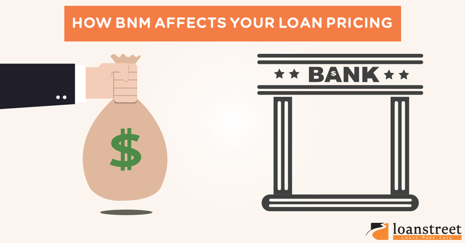 BNM, blr, base lending rate, bank negara, interest rate