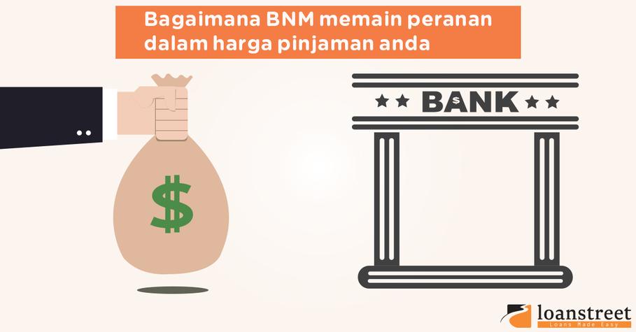 blr, bank negara, kadar faedah, pinjaman rumah