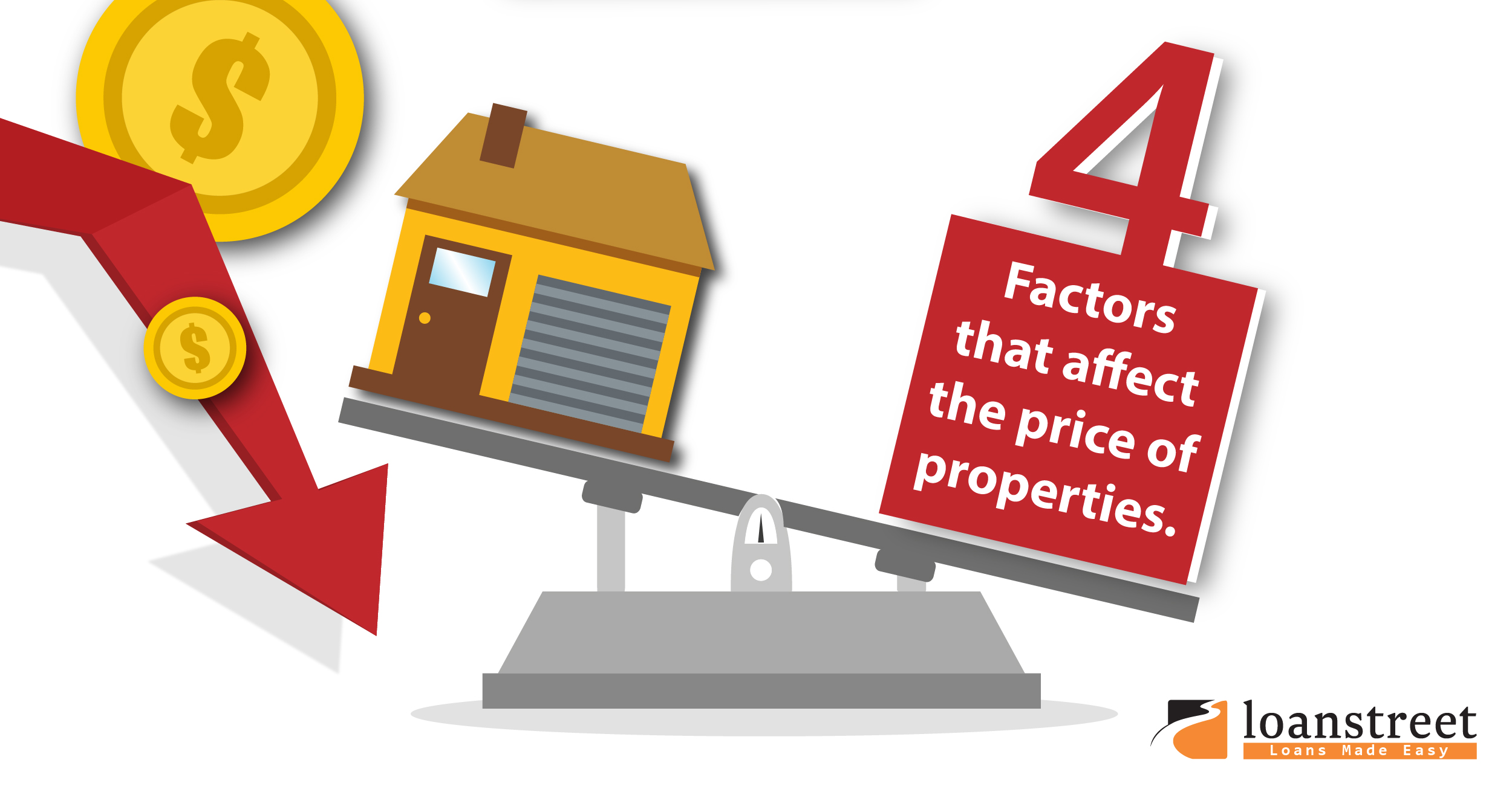 4 Factors Affecting Property Prices