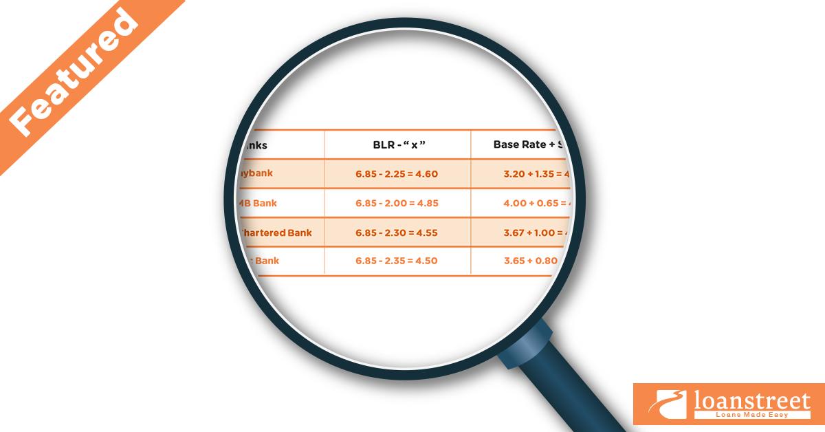 kadar, kadar rujukan, kadar pinjaman asas, kadar rujukan baru Malaysia, kadar asas