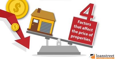 faktor mempengaruhi harga hartanah, pajakan, pegangan bebas, lokasi, pembagunan masa depan