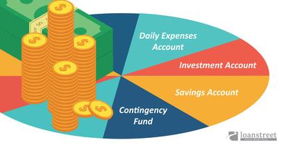 Siri Perancangan Kewangan Bahagian 4: Adakah Anda Berbelanja Terlebih Atau Mempunyai Simpanan Yang Mencukupi?