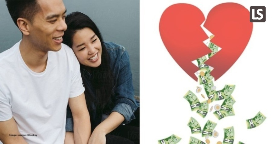 How Much Does It Cost To Get A Divorce In Malaysia
