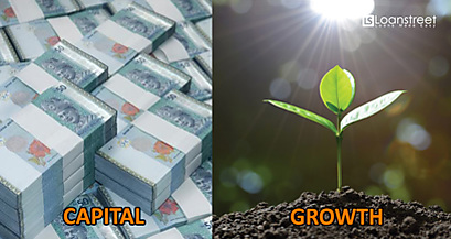 What Is Capital Growth & How to Calculate It?