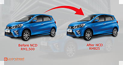Want to Transfer Your NCD to New Car/Insurer? Here's HOW!
