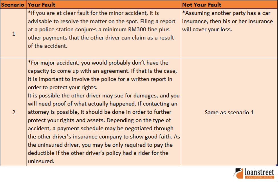 Are you financially safe on the road?