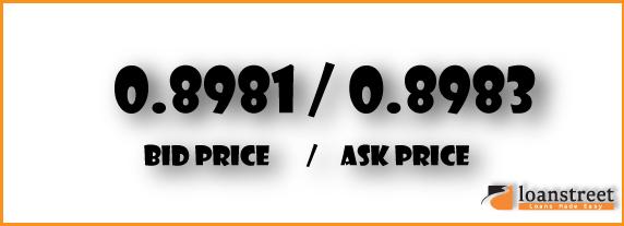bid price ask price exchange rate forex