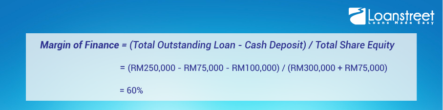 Beginner's guide to share margin financing in Malaysia
