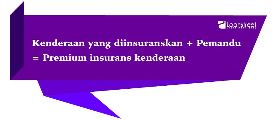 Selok-belok tentang nyah-tarif kenderaan di Malaysia – Adakah anda bersedia?