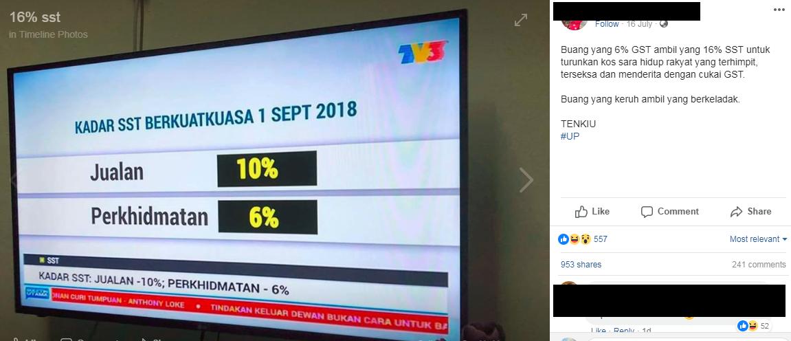 mazda malaysia absorb sst